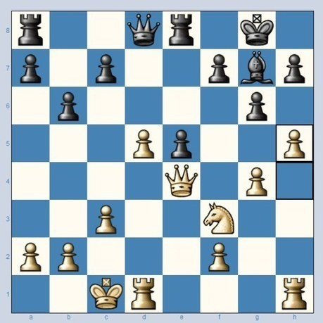 Learning From Top Players by GM Alex Finkel   Chess Strategy   Chess Around The World   Scoop.it