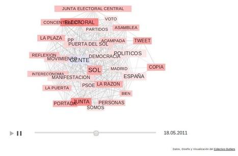 Unidad sin convergencia. Modelos de auto-organización política de multitudes hiperconectadas | Lecciones de la historia | Scoop.it