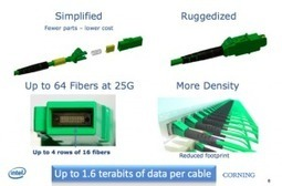 Intel's new 800 Gbps MXC cable will pace up knowledge facilities | Techinews | Scoop.it