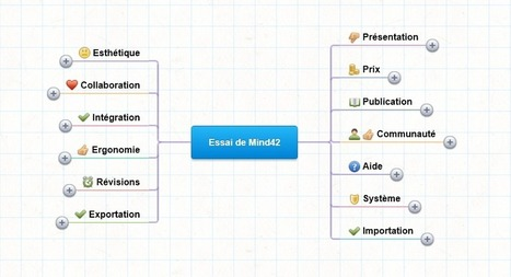 Mind42 : du mindmapping collaboratif gratuit et en temps réel | Cartographie de la pensée | Scoop.it