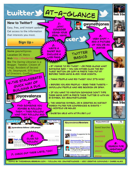 Twitter_At_A_Glance   Euroexam extras   Scoop.it