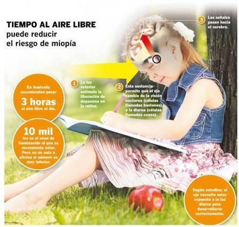 Tiempo al aire libre puede reducir el riesgo de miopía | Salud Visual 2.0 | Scoop.it
