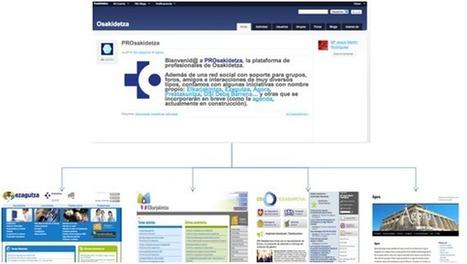 Salud 2.0 « Ibermatica Social Business | Redes Sociales Salud Admon Pública | Scoop.it