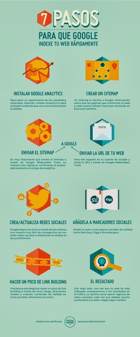 Homo - Digital: 7 pasos para que Google indexe rápidamente tu web | Seo, Social Media Marketing | Scoop.it