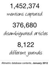 What is Altmetric? | Science ouverte - Open science | Scoop.it