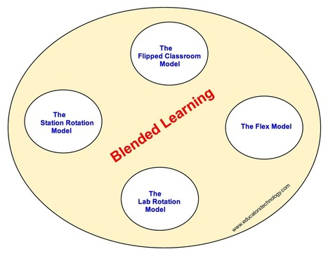 The Four Important Models of Blended Learning Teachers Should Know about ~ Educational Technology and Mobile Learning | Ict4champions | Scoop.it