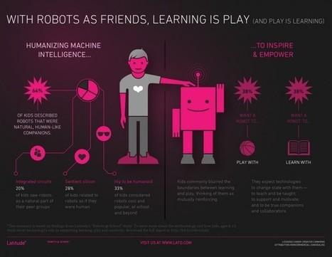 Les enfants le comprennent, les robots feront partie intégrante de leur vie | iRobolution | Scoop.it