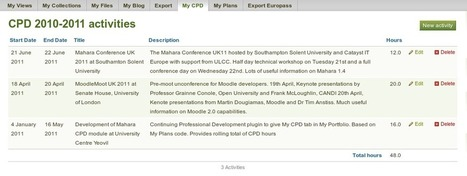 My CPD Plugin for Mahara | Moodle and Mahara | Scoop.it
