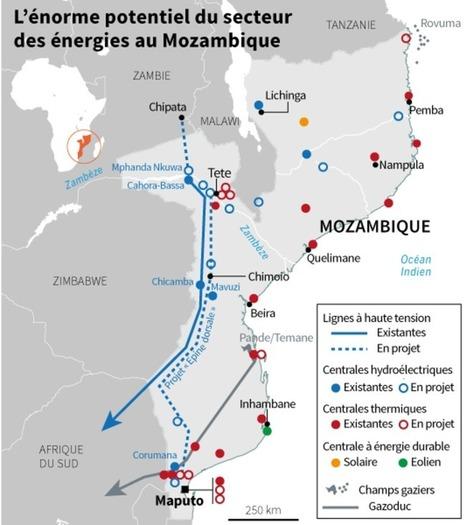 Le Mozambique, future «pile électrique» de l'Afrique? | Voix Africaine: Afrique Infos | Scoop.it