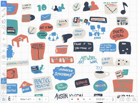 Making Thinking Visible: The Story Of A Sketchnoter - | Shinshu JALT | Scoop.it