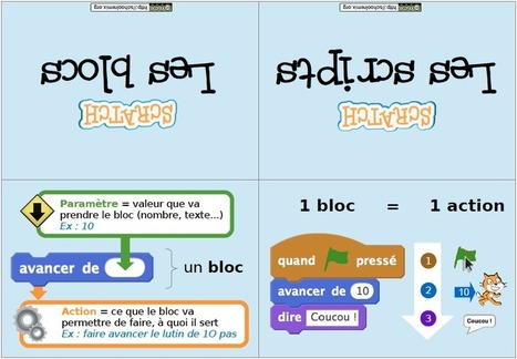 Des cartes pour s'initier à Scratch - School(Re)mix | E learning et motivation | Scoop.it