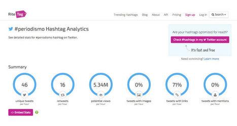 RiteTag ya cuenta con análisis de hashtags en español   Social Media   Scoop.it