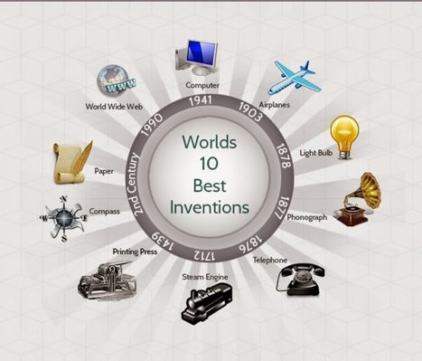 Top 10 Best Inventions That Changed The World | Top 10 Trends | Scoop.it