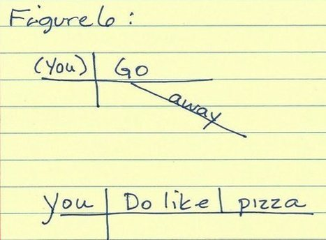 This Old Grammar Trick Still Works! How To Diagram A Sentence - Huffington Post   English Language   Scoop.it