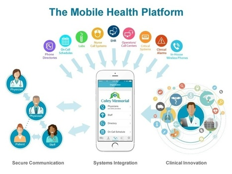 3 Pillars of An Effective Mobile Health Platform - HIT Consultant | Health, Digital Health, mHealth, Digital Pharma, hcsm latest trends and news (in English) | Scoop.it