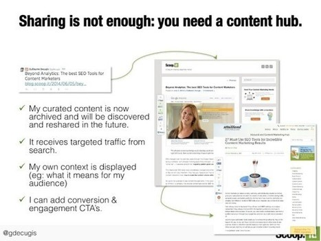 Curation for Content Marketing: Sharing Is Not Enough You Need a Content Hub | Sharing Information literacy ideas | Scoop.it