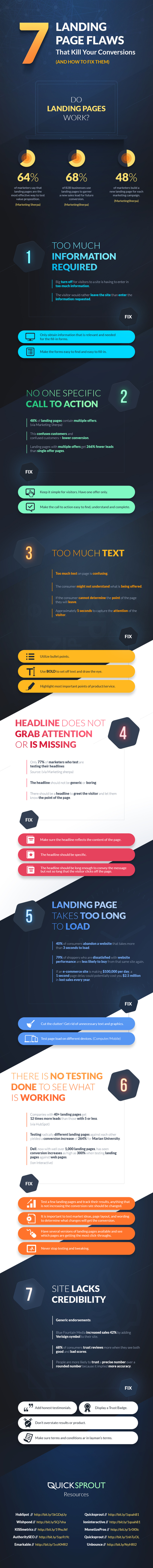 7 Landing Page Flaws That Kill Your Conversions (and How to Fix Them) [Infographic] | Référencement | Scoop.it