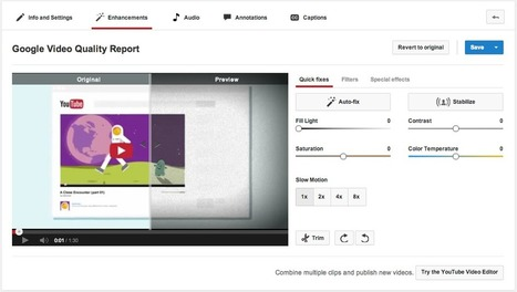 Using Enhancements - YouTube Help   Educational Technology   Scoop.it