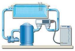 Electrolyseur au Sel : fonctionnement, intérêts, critères de choix | Guide piscine : infos et conseils sur l'univers de la piscine | Scoop.it