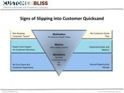 Are Your Customers Slipping into Customer Quicksand? | SATISFACTION & FIDELITE CLIENT | Scoop.it