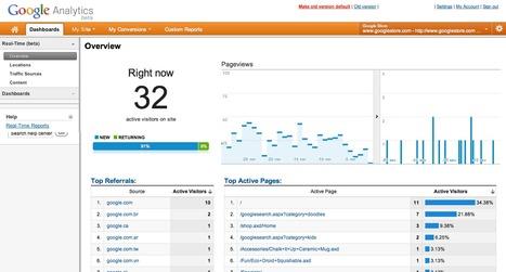 Google Analytics s'ouvre au mode 'temps réel' | Chambres d'hôtes et Hôtels indépendants | Scoop.it
