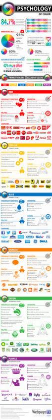 Psicología del color #infografia #infographic #design | Producción | Scoop.it