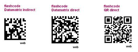 Le Flashcode est une marque, pas une technologie | QRdressCode | Scoop.it