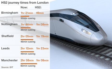 CBA: Great evaluation on differing perspectives revealing different outcomes: HS2 project essential to UK, say MPs | F584 Transport | Scoop.it