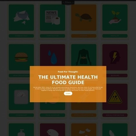 Food For Thought: The ultimate health food guide | Avant-garde Art & Design | Scoop.it