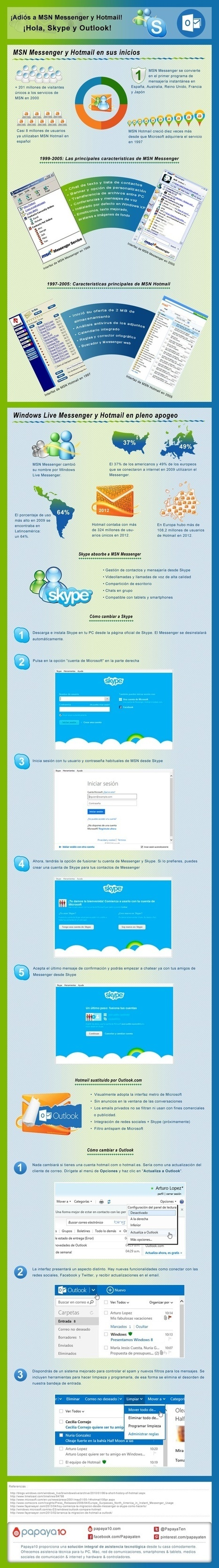 Historia de Hotmail y Windows Live Messenger, más guías para el cambio a Outlook y Skype   Uso inteligente de las herramientas TIC   Scoop.it