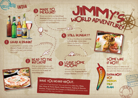 Jimmy's World Grill & Bar | All You Can Eat | Multi-Cuisine Buffet Restaurant | Italian | Japanese | Indian | Mexican | Chinese | Jimmy's | Scoop.it
