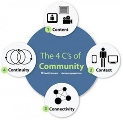 Los elementos clave del Community Management | Knowledge management, content curation, filtering systems ... | Scoop.it