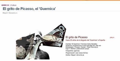 Gráficos |Picasso y el 'Guernica' | elmundo.es | Recursos interactivos para conocer la Historia del Arte | Scoop.it