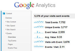 The Complete Google Analytics Event Tracking Guide Plus 10 Amazing Examples | 12SC Branding | Scoop.it