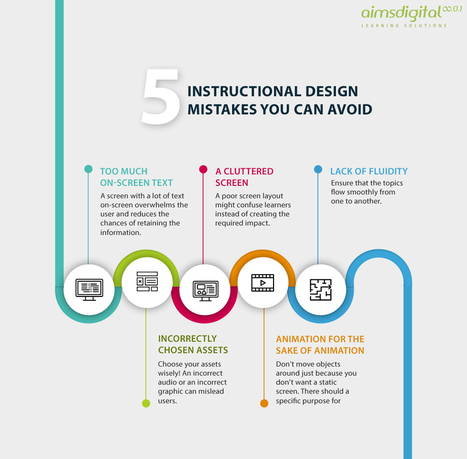5 Instructional Design Mistakes You Can Avoid Infographic - e-Learning Infographics | information management in higher education | Scoop.it