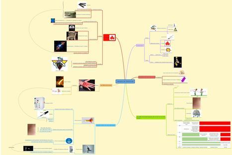 Le mind mapping pour les futurs ingénieurs ? Bien sûr ! | Mind Mapping, pensée visuelle en entreprise | Scoop.it