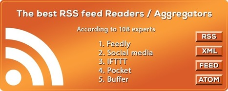 The [supposedly] best RSS Reader / Aggregator [and my comments]   Marketing_me   Scoop.it