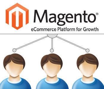 Hire Magento Expert | Magento Developer For Business Growth | Hire Dedicated Magento Developer | Scoop.it