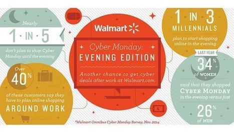 Walmart Cyber Monday 2015 Evening Edition Sale Kicks Off 9pm ET - I4U News | Black Friday | Scoop.it