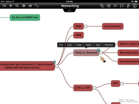 iThoughts is the Premier Mind Mapping Software for Mac and iOS [Sponsor] | VeranderVrolijk | Scoop.it