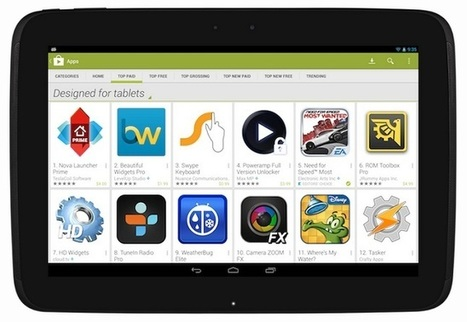 Play Store change will make tablet apps more visible, starts Nov 21 | Android Discussions | Scoop.it