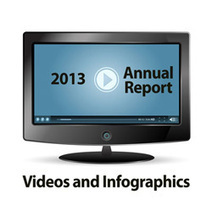 Advanced Annual Reports: Video Annual Reports and Infographics to Share Your Results with Donors   Social Media and New technologies   Scoop.it