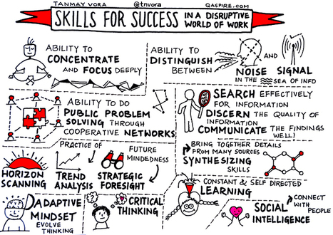 Skills For Future Success in a Disruptive World of Work | Learning At Work | Scoop.it