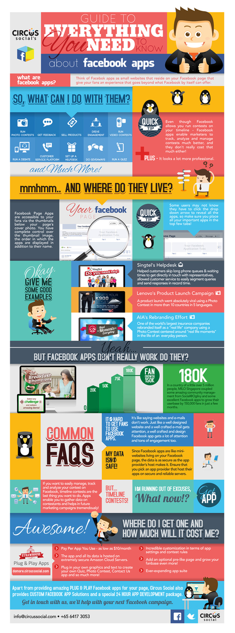 APPS INFOGRAPHIC: Everything you need to know about Facebook apps | digital | socialmedia | communication | marketing | Scoop.it