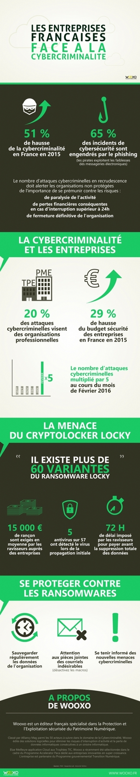 Cybercriminalite augmente en France   scoop.it   Scoop.it
