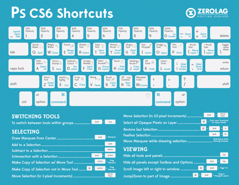 Adobe Photoshop CS6 Cheat Sheet | My English Website - Nomi van Dun | Scoop.it