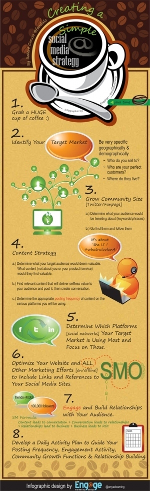 How To Create A Simple Social Media Strategy[INFOGRAPHIC] | Social media culture | Scoop.it