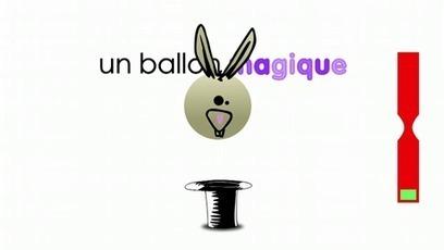 Accueil- Les fondamentaux | Lettres-Tice | Scoop.it