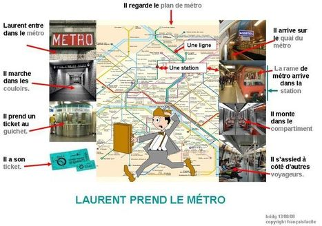 FLE - Prendre le métro-French | FLE enfants | Scoop.it