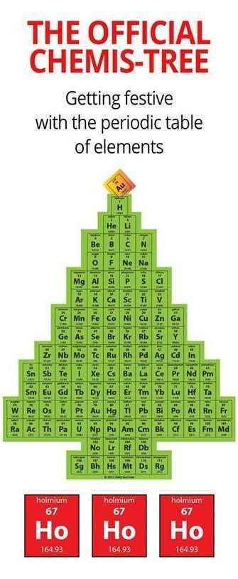Joyeux Noël scientifique ! ~ Sweet Random Science | C@fé des Sciences | Scoop.it